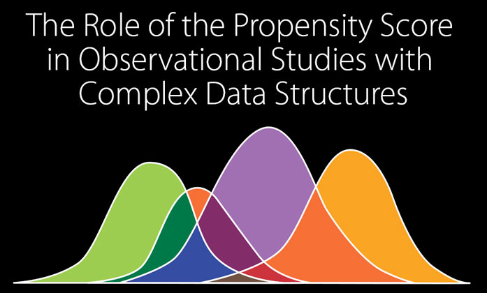 The Role of the Propensity Score in Observational Studies with Complex Data Structures
